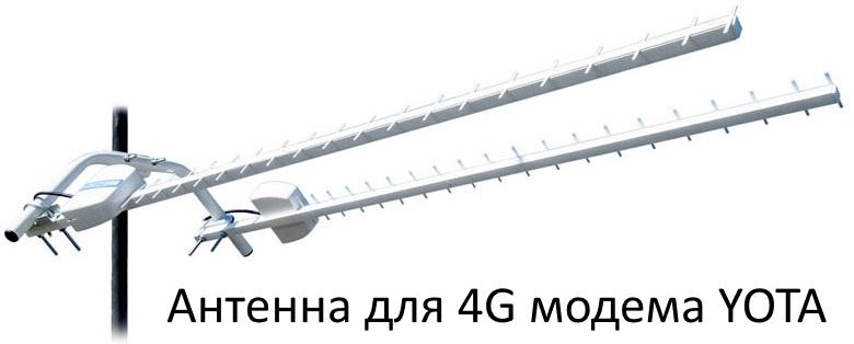 Зачем нужна антенна для модема 4g lte Yota