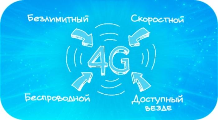 Настройка интернета Yota на Андроид — пошаговая инструкция